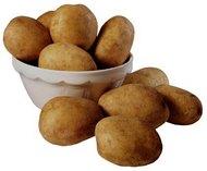 Время варки картофеля после закипания