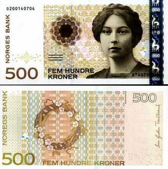 Калькулятор курса норвежской кроны